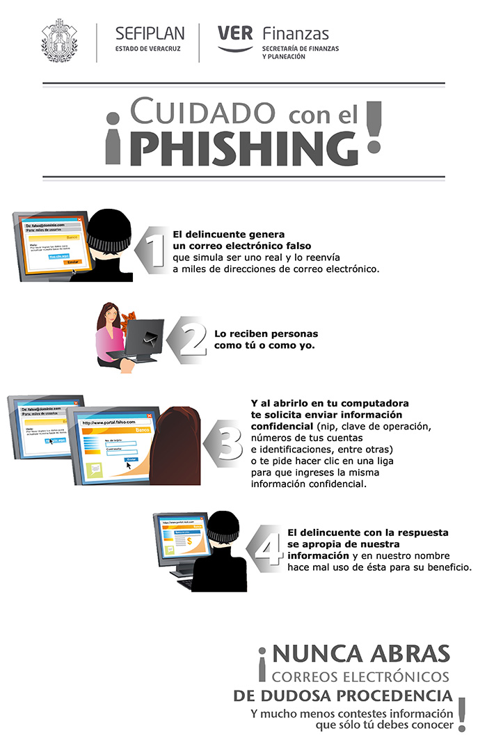 Phising_DIGITAL